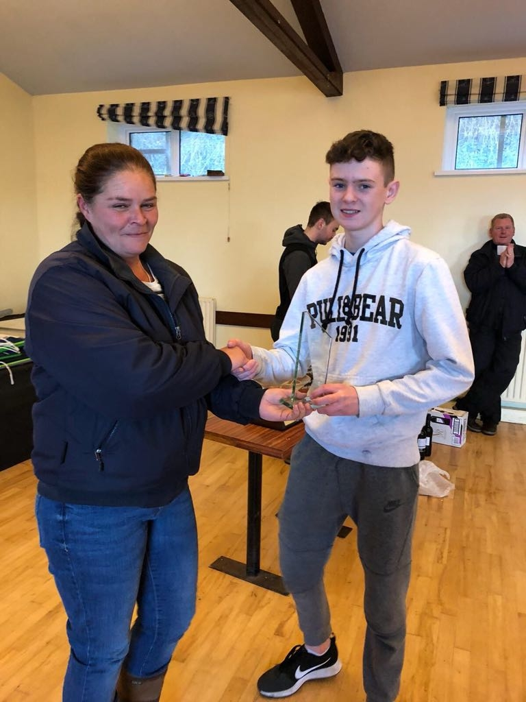 Hugh OConnor Winter Topper Championship 2018 2nd Overall